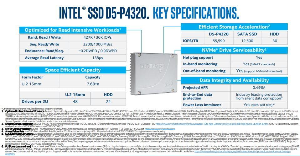 مشخصات ذخیره ساز SSD جدید اینتل D5 P4320