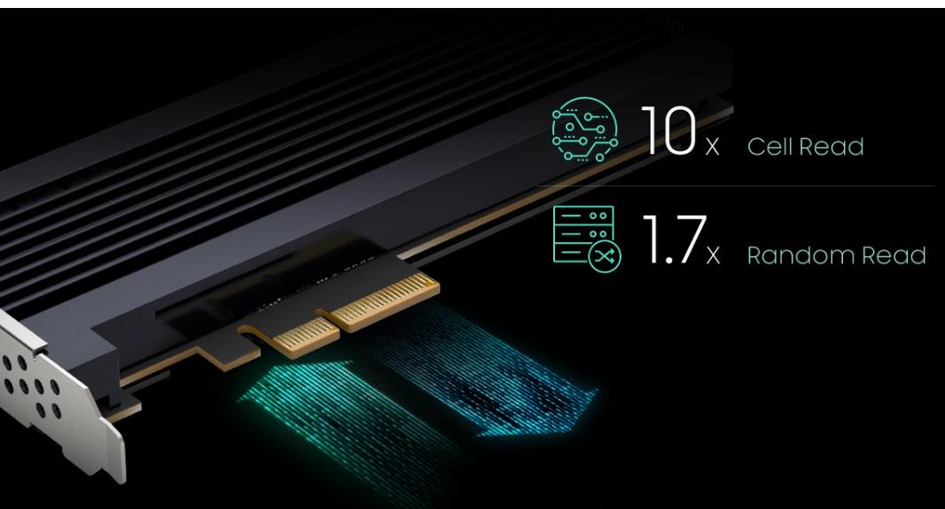 هارد Z-SSD امکان حمل و انجام حجم زیاد کار
