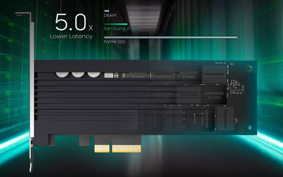 تاخیر فوقالعاده کمهارد ssd سامسونگ Z-SSD