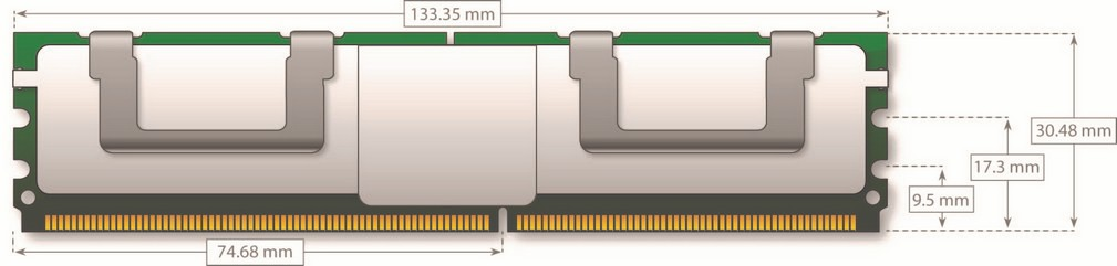 DDR2 FULLY BUFFERED DIMM - 240 pin