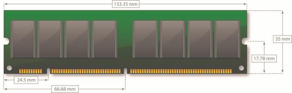 SDRAM DIMM - 168 pin