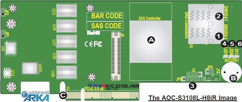 رید کنترلر AOC-S3108L-H8IR