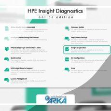 hp-insight-diagnostics-online-edition-arkanetwork